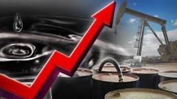 .国际油价上涨 韩9月生产者物价指数创2年零9个月新高.
