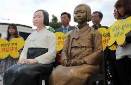 .UNESCO delays decision to register comfort women documents.
