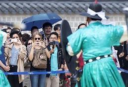 .韩流究竟有多厉害? 逾五成外国游客看影视剧后来韩旅游.