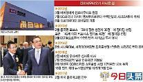 차이나텔레콤이 주목했다, '대박' 중국 뉴스앱 진르터우탸오