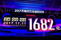 세계의 쇼핑 축제된 '광군제', 중국 알리바바 1682억 매출 신기록