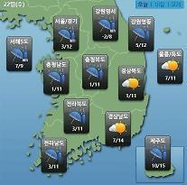 [오늘의 날씨] '소설(小雪)' 전국 5mm 내외 비…미세먼지 농도 WHO기준 오전 전국 '한때 나쁨'