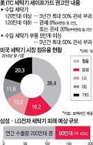 삼성·LG전자 美 세탁기 공장 가동 서두른다
