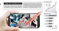"""[차이나리포트] """"3억3천만명이 푹 빠졌다"""" 중국 인터넷소설 시장 대폭발"""