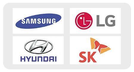 韩十大集团前3个季度累计营业利润破60万亿韩元 创历史最高值