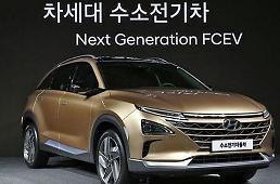 .现代起亚拟到2025年将环保车型增至38款.
