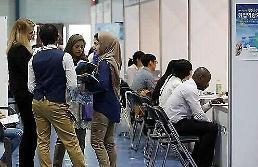 .过半在韩就业外国人月薪超过1.2万元.