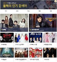 카카오, 올해의 인기 검색어 발표... 드라마 1위는 '도깨비'
