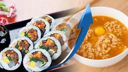 """.韩国餐桌物价涨涨涨! 紫菜包饭已然不是""""国民小吃""""."""