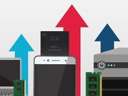.韩2017年ICT出口同比增21.6% 创历史新高.