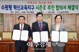 수원시, '수원형 혁신교육지구 시즌Ⅱ 사업' 추진