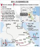 """.韩朝""""回温""""提速 引发国内外多重争议."""