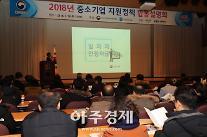군포시 중소·벤처기업 지원사업 설명회 개최