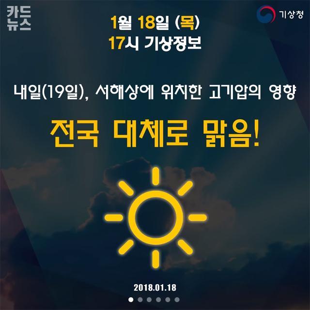 [내일날씨 카드뉴스]내일(19일) 서해상 고기압의 영향으로 전국 대체로 맑고 평년기온 보다 높음... 일부지역 미세먼지 나쁨