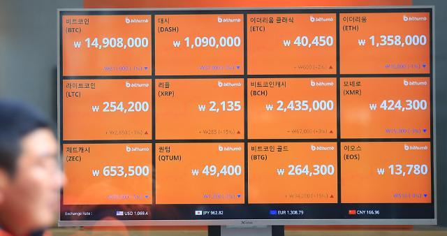 政府制定反洗钱指南 月底虚拟货币交易记录将被保存
