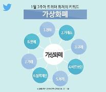 1월 3주차 트위터 화제의 키워드는 '가상화폐'
