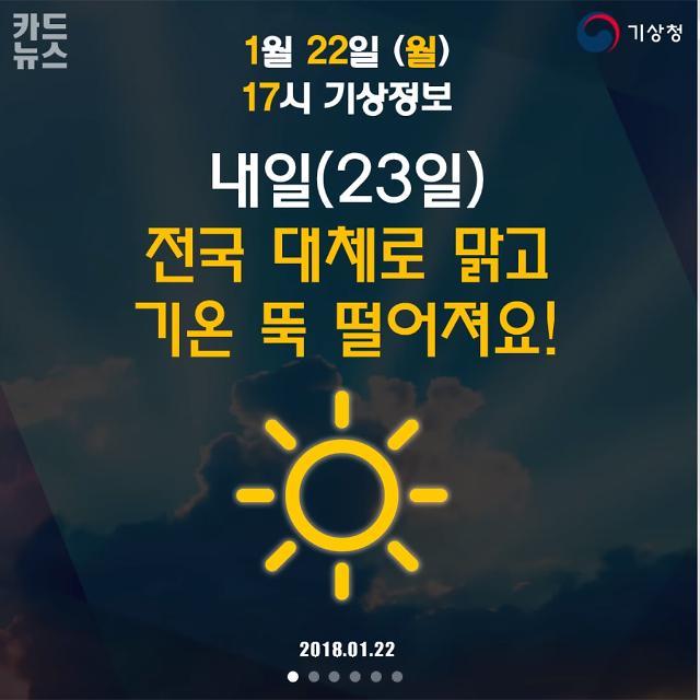 [내일날씨 카드뉴스]퇴근길 눈ㆍ비, 내일 영하 -15도 기온 뚝... 출근길 중부 내륙 한파주의보