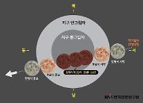 [학생마이크] 3년만에 찾아올 개기 월식