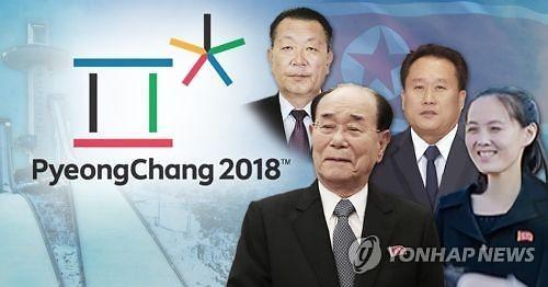 <快讯> 金正恩胞妹金与正9日乘专机访韩