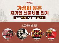 위메프, 가성비 좋은 '2만원 이하' 특가 선물세트 인기