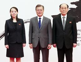 .N. Koreas Kim invites S. Korean leader to summit in Pyongyang.