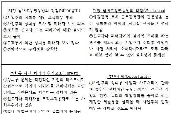 [법과 정치] 이진성 변호사, 직장 내 성희롱 사건에 관한 사업주 책임의 문제와 향후 전망