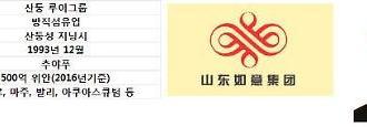 [중국기업 이야기] 중국의 루이비통 꿈꾸는 산둥성 섬유재벌
