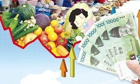 韩2017年恩格尔系数近14%创17年来新高