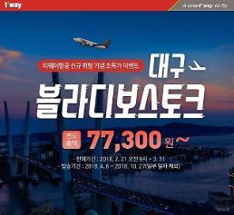 ティーウェイ航空、大邱発ロシアのウラジオストク新規就航