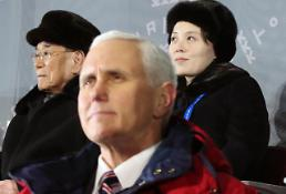 .Washington blames N. Korea for canceling meeting with Pence: Yonhap.