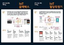 [MWC 2018]SKT、LTE IoT専用網を追加構築する