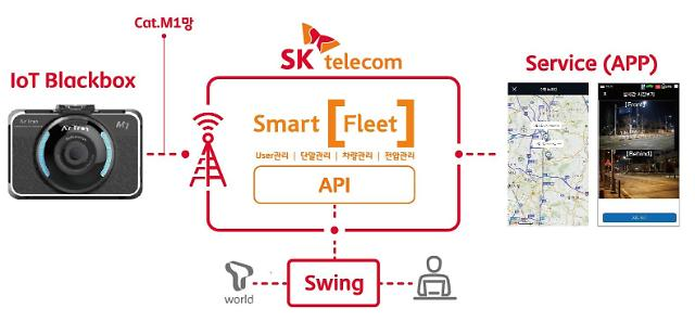 SK Telecom to start operating nationwide IoT wireless network in April