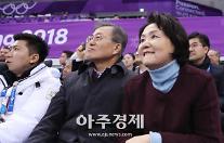 문재인 대통령 지지율 66.2%…평창올림픽 흥행으로 상승