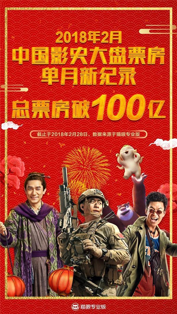 중국 2월 영화 박스오피스 1조7000억… 세계 최고기록 경신