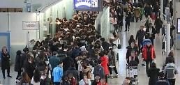 .受赴韩中国游客锐减等影响 韩旅游项目逆差创新高.