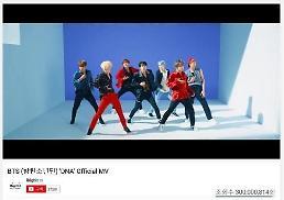 .防弹少年团《DNA》MV点击量破3亿 创下韩流组合最快纪录.