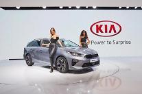 現代・起亜車、今年の欧州市場で100万台超え、史上最大の販売狙う
