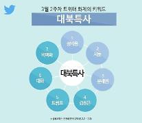 3월 2주 트위터 화제의 키워드는?…'대북특사'