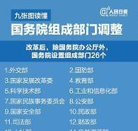 中, 공산당 위한 정부개편…체제전환·시장위험 대응