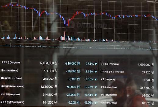 800만원대까지 밀린 비트코인…글로벌 악재 산재
