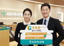 KEB하나은행, 우대금리·캐쉬백 등 '1Q오토론 출시' 이벤트
