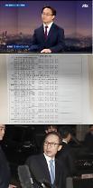 """[단독]이명박 소유의혹 BBK등기부등본 보니,25살이 이사ㆍ감사..조해진,jtbc 뉴스룸서""""정치보복"""""""