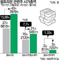 셀트리온 공매도 적법성 조사 국민청원 1만7000명 넘었다