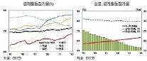 결혼·출산으로 일 포기...우리나라 '경단녀' 비중 OECD 4위
