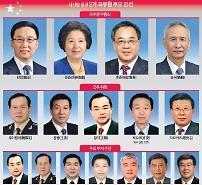 '시진핑 동창' 류허, '공급개혁' 주창 3년만 경제사령탑 등극