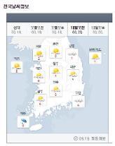 [내일날씨] 강한 바람에 체감기온 '뚝'…꽃샘추위 예고