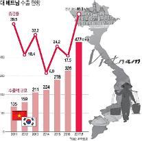 '수출시장 2위' 베트남, 韓 기업 수출 늘듯