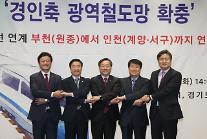 부천시, 경기도, 인천시 등 5개 지자체 간 업무협약