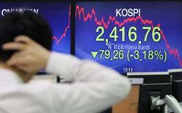 .韩国KOSPI指数下挫.