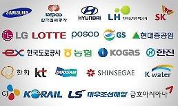 .韩品牌价值榜出炉:三星电子居首 SK海力士增幅最大.